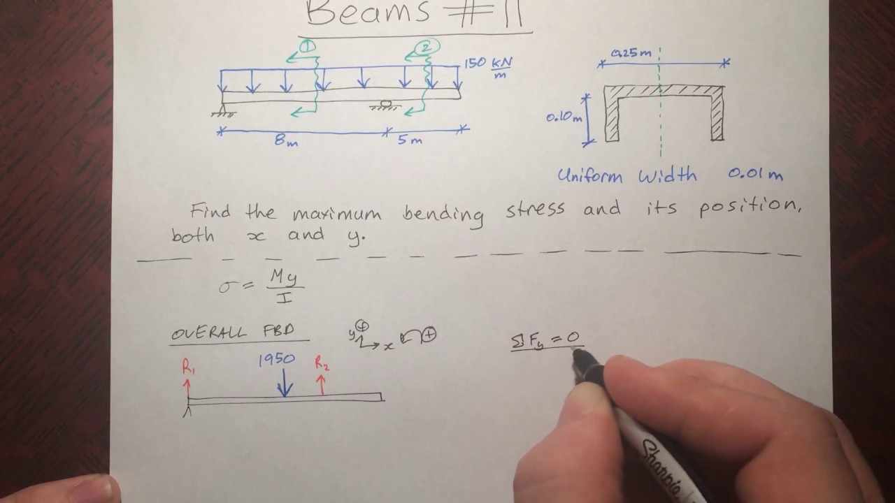 Beams - 11 - Bending Stresses in Beams Example #3: Uniform Loading,  Channel-Shaped Cross Section