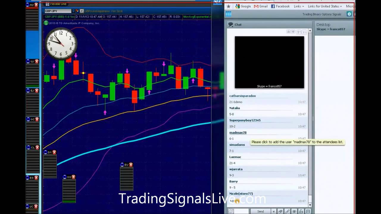 Best forex trading platform uk for beginners