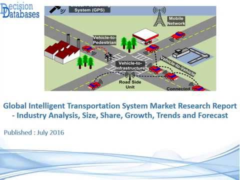 Intelligent Transportation System Market Research Report