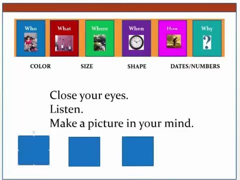 Improve Reading Comprehension and Mind Set With Visualization ...