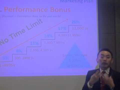 Elken Philippines Marketing Plan Part 1 by PCM MCCM Wong Chew Wah