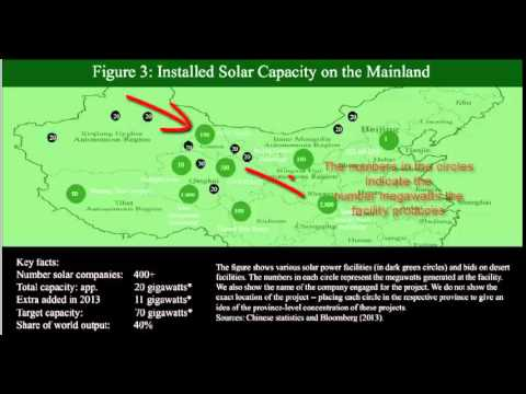 How Much Solar Energy (and Panels) Does China Produce?