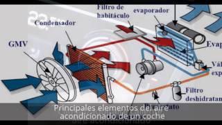 CARGA DE GAS AIRE ACONDICIONADO COCHE MÓSTOLES
