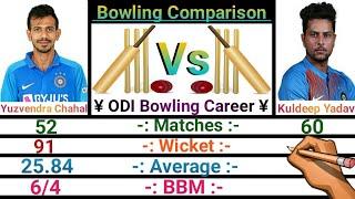 Yuzvendra Chahal Vs Kuldeep Yadav Bowling Comparison 2020 In All Format. (ODI, T20 AND IPL)