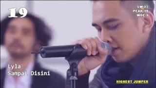 Chart Lagu Indonesia - INDO CHART 30 ( 7 AGUSTUS 2017 )