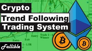 Trade Crypto Profitably With The 20-10 System