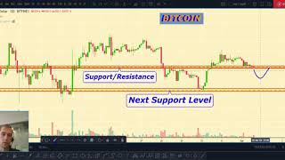 BITCOIN price today, BITCOIN price prediction, Cryptocurrency Market overview for 1st April