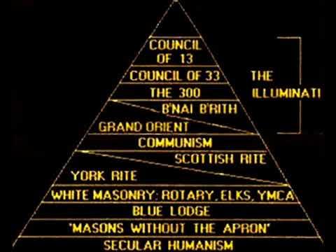 John Todd: The Illuminati to the Major Players