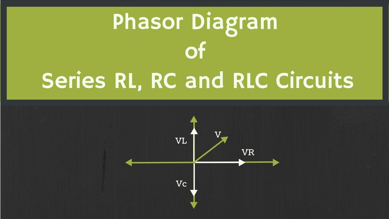 Phasor Diagram of RL, RC and RLC Circuits (with Examples) - YouTube