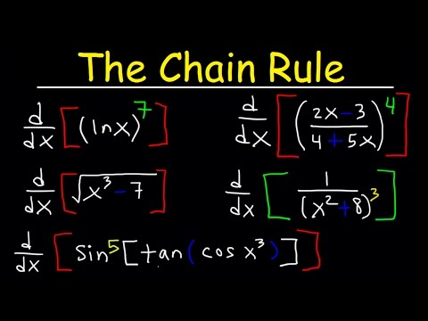 Chain Rule For Finding Derivatives
