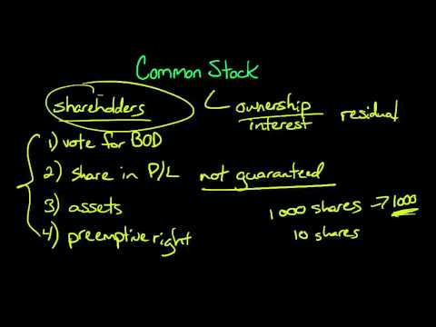 Common Stock Equation