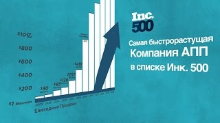 Рост Jeunesse Global. Инфографика