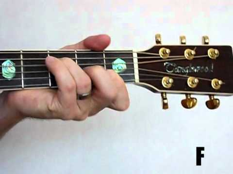 Easy Country Guitar Chord Progression - YouTube
