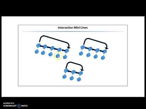 Interaction Mini-Lines for EL Students