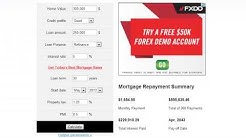 Best Mortgage Calculator