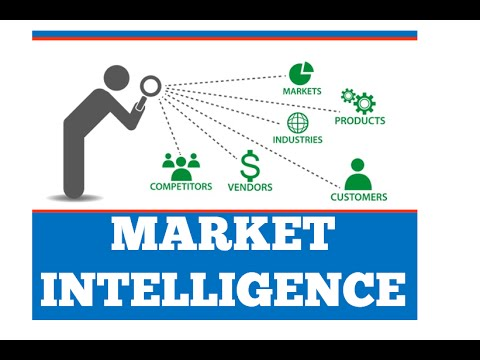 MARKET INTELLIGENCE - What is it ?