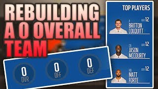 You Will NEVER AGAIN See A More Difficult Rebuild..