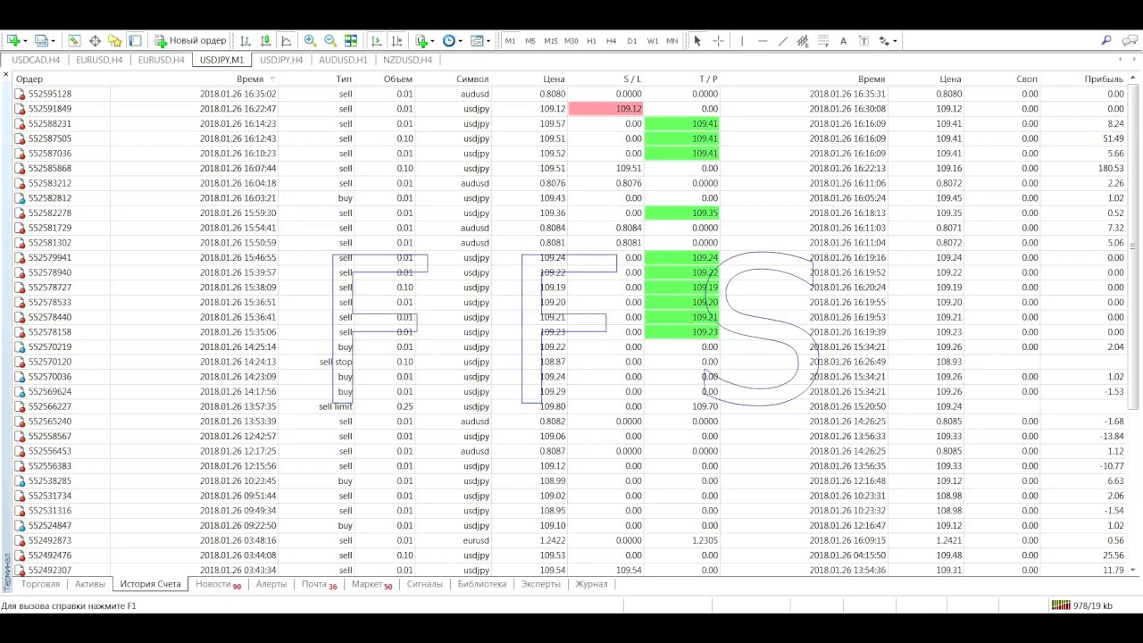 Форекс пятница 13 5 pips a day forex robot download