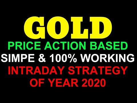 Simple & Profitable GOLD intraday trading strategy 2020 | Gold price action based intraday strategy