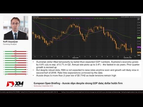 Forex News: 05/09/2018 - Aussie slips despite strong GDP data; dollar holds firm