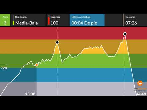 clase ciclo indoor spinning completa 93 Fondo Montaña 2