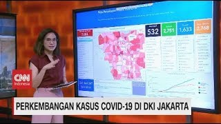 Perkembangan Kasus Covid-19 di DKI Jakarta Menurun