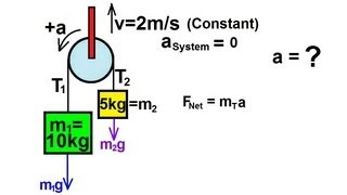 Physics - Mechanics: Appli¢ations of Newton's Second Law (10 of 20) pulley with constant velocity
