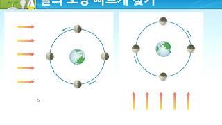 [짧강] 지구과학Ⅰ -…
