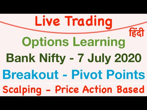 Live Trading – 7 July 2020 – Bank Nifty Options – Breakout with Pivot Points – हिंदी में