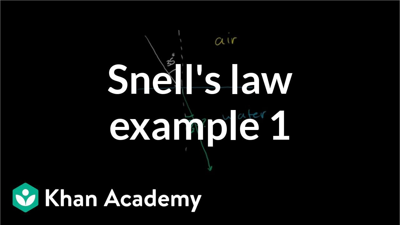 Snell's law example 1 (video) | Khan Academy