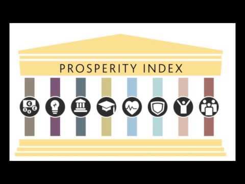 FTSE Index, London stock exchange