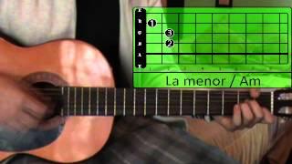 Cómo tocar en guitarra