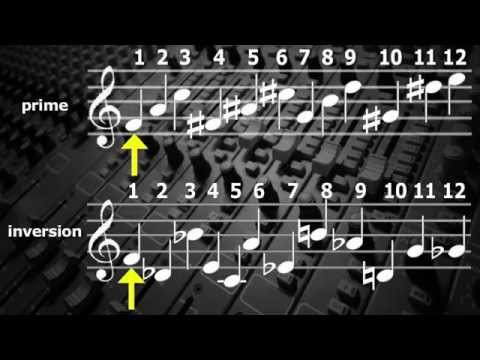 12Tone Music