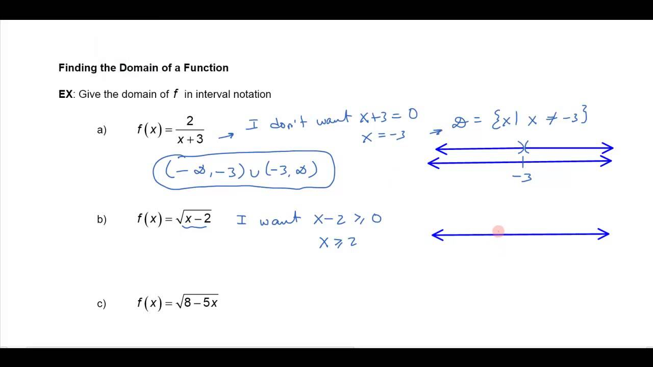 Using Inequalities To Find Domain How To Find The Range