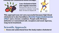 Cholesterol Medications - Simvastatin Side Effects