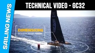 GC32 Technical Video Foils