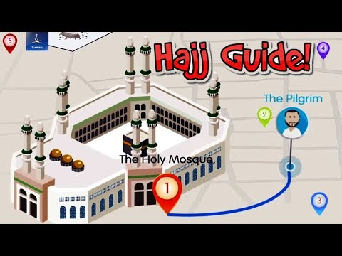 How to Perform Hajj-Step By Step Hajj Guide