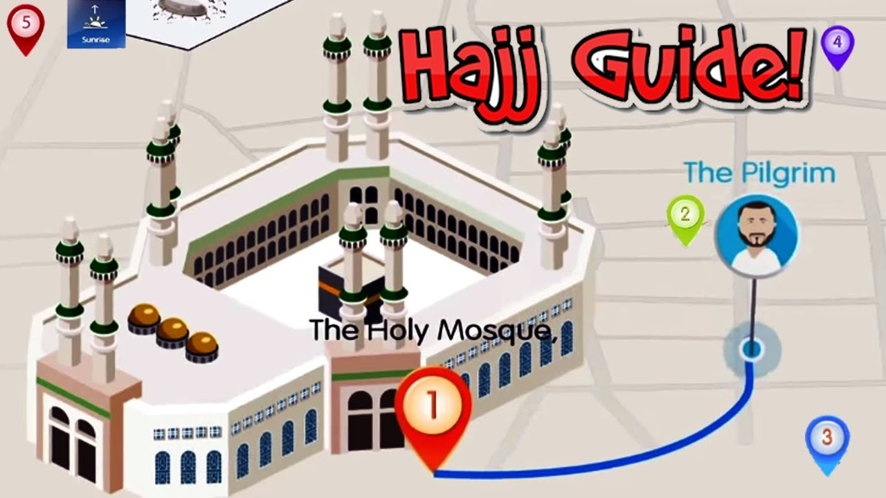 How to Perform Hajj
