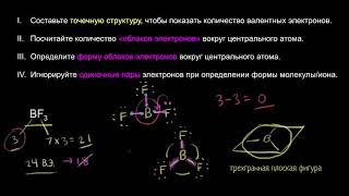 Теория отталкивания электронных пар валентной оболочки