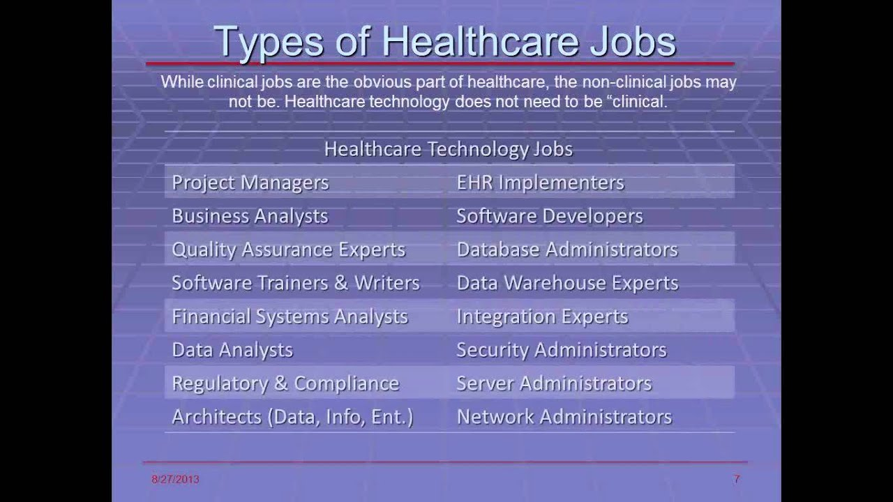 Hofstra University Jobs In Health Care Information Technology Youtube