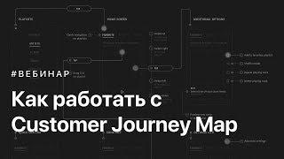 Как работать с Costumer Journey Map