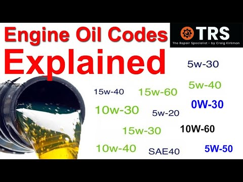 Engine Oil Codes Explained, SAE (Society of Automotive Engin