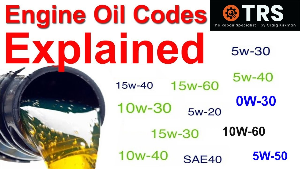 Engine Oil Codes Explained Sae Society Of Automotive Engineers Numbers Viscosity You