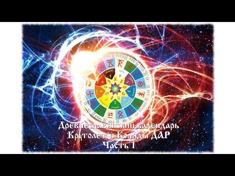 Славянский тотемный гороскоп по годам рождения