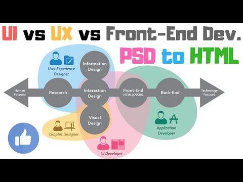 Difference Between UI vs  UX Design vs Graphic Designer vs Front End Developer