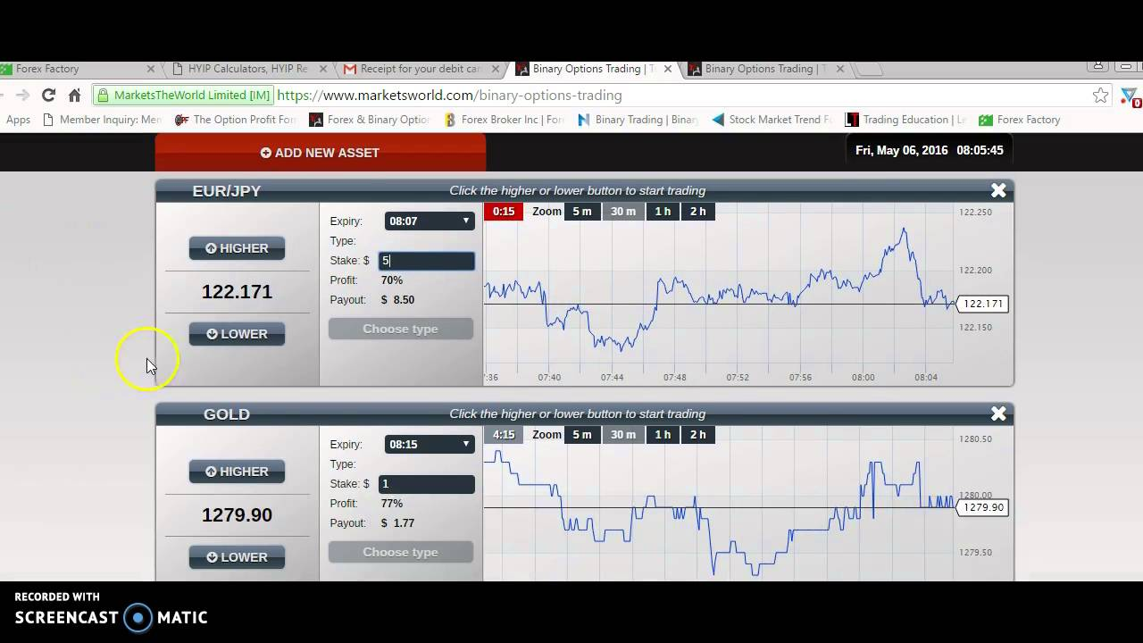 How does binary option broker make money 90 win 60 seconds zulutrade partners exclusively with spoto