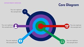 PowerPoint Animation Examples