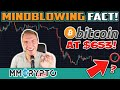 BITCOIN at $653!? Is $BTC low enough to BUY NOW?!