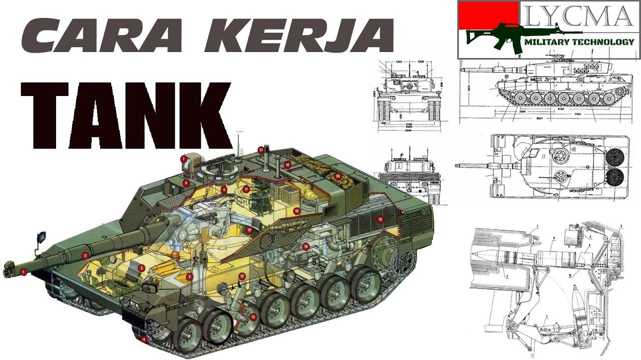 Cara Kerja Tank