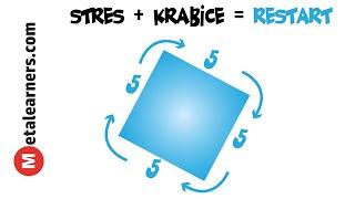 Stres + krabice = restart